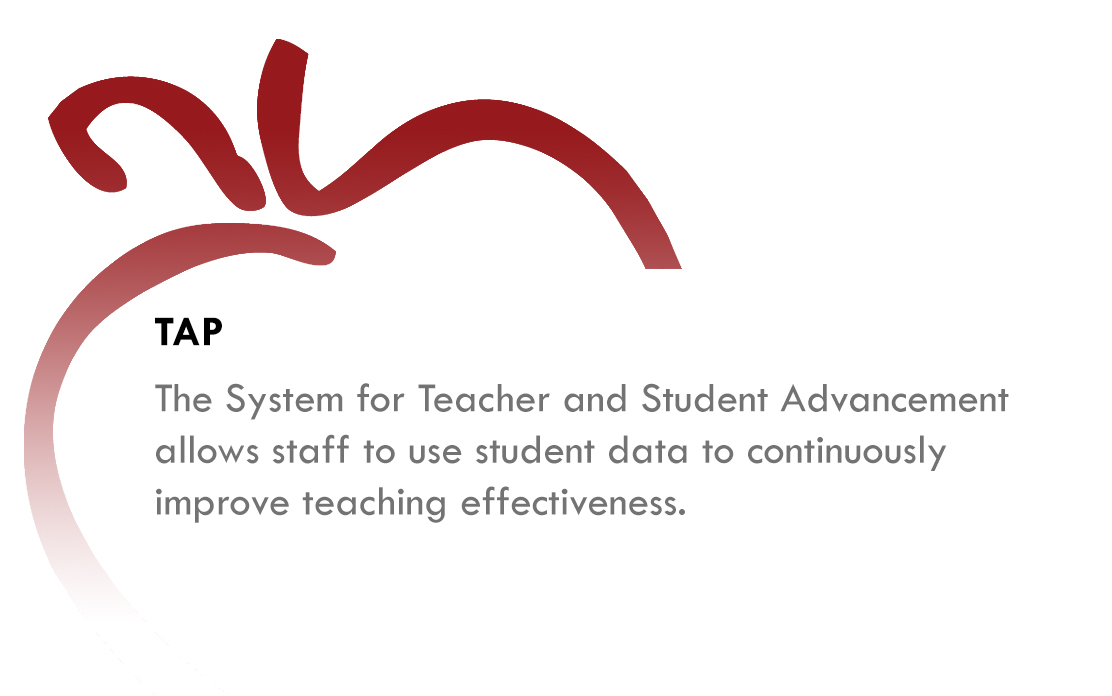 TAP - The System for Teacher and Student Advancement allows staff to use student data to continuously improve teaching effectiveness.